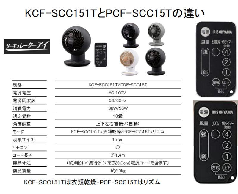 KCF-SCC151TとPCF-SCC15Tの違い