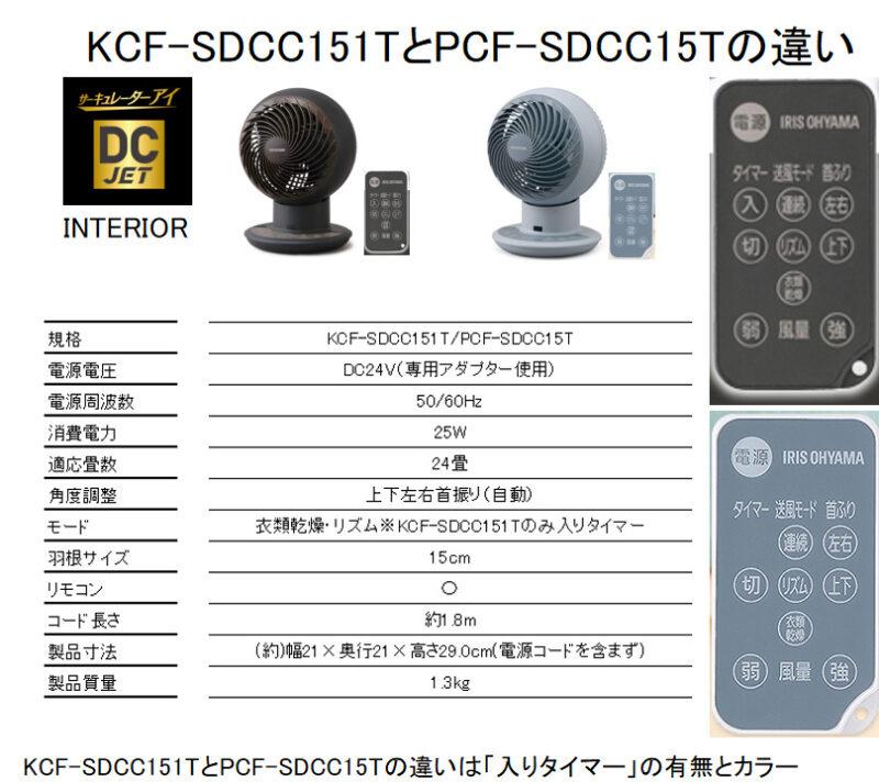 KCF-SDCC151TとPCF-SDCC15Tの違い