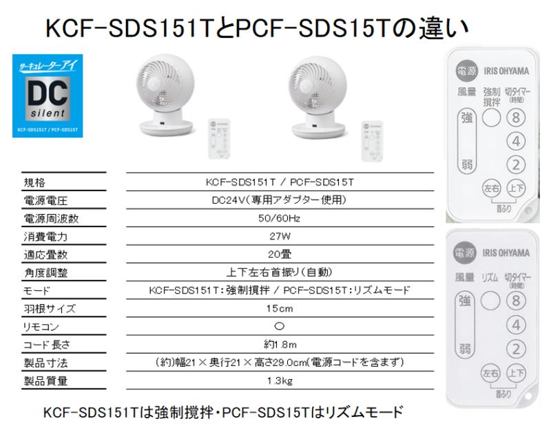KCF-SDS151TとPCF-SDS15Tの違い