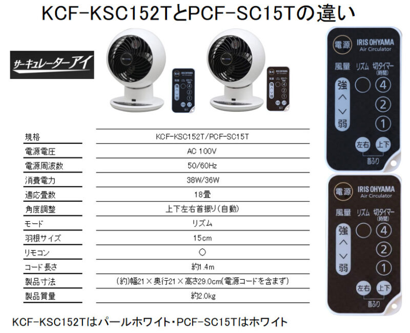 KCF-KSC152TとPCF-SC15Tの違い